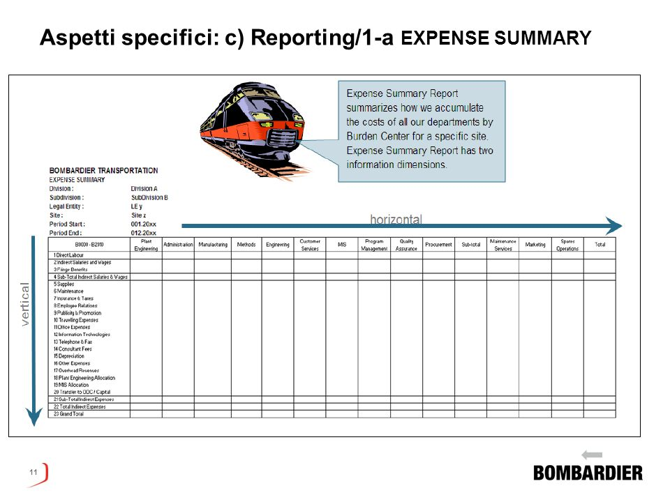 Aspetti specifici: c) Reporting/1-a EXPENSE SUMMARY