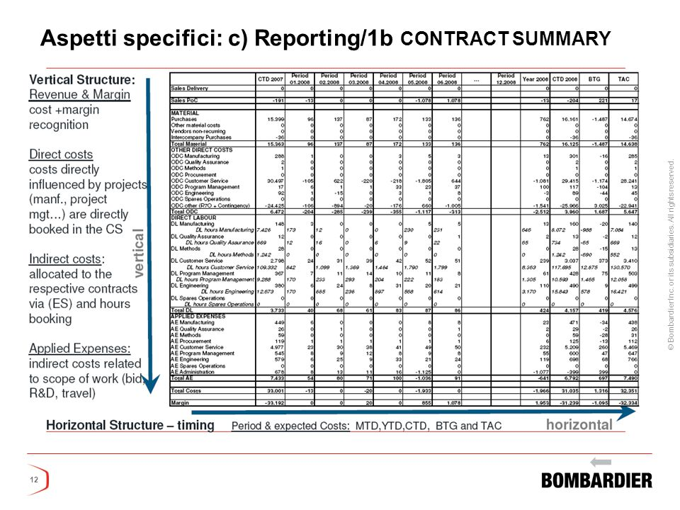 Aspetti specifici: c) Reporting/1b CONTRACT SUMMARY