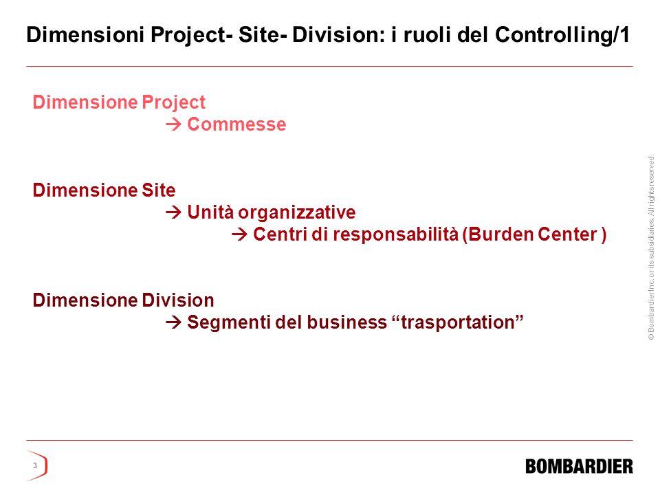 Dimensioni Project- Site- Division: i ruoli del Controlling/1
