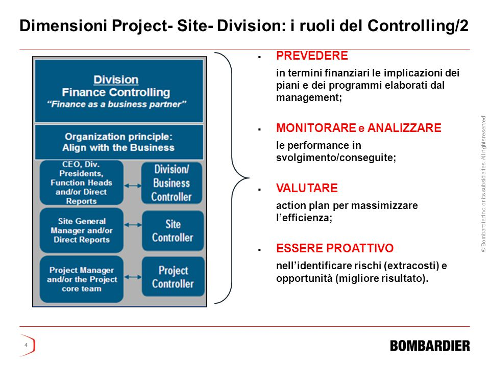 Dimensioni Project- Site- Division: i ruoli del Controlling/2