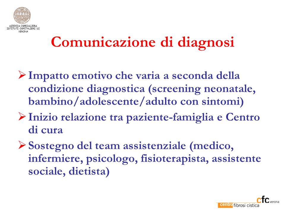 Comunicazione di diagnosi