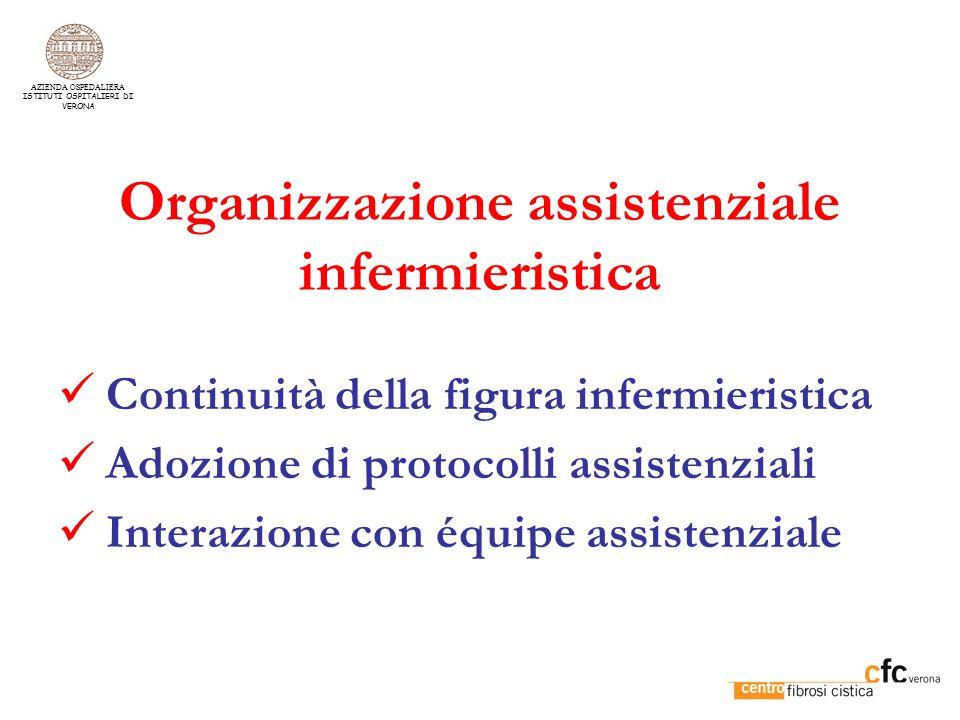 Organizzazione assistenziale infermieristica