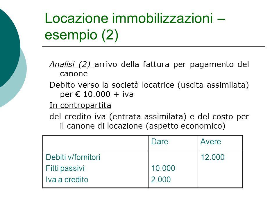 Locazione immobilizzazioni – esempio (2)
