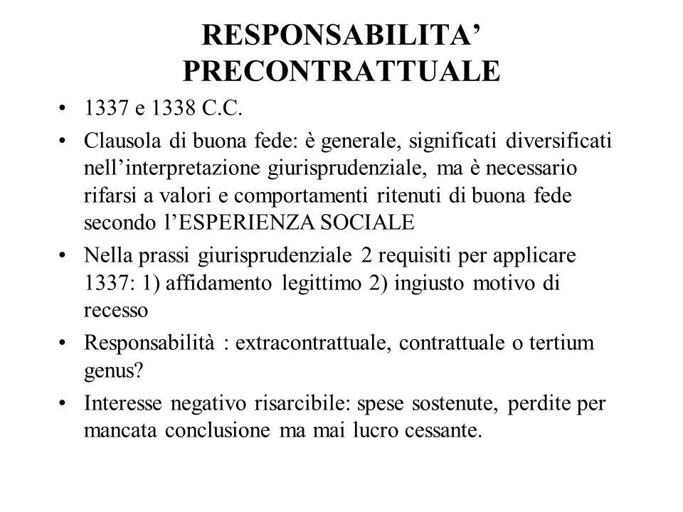 RESPONSABILITA' PRECONTRATTUALE