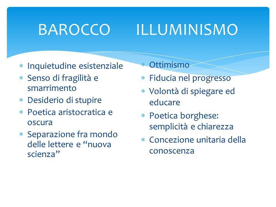 BAROCCO ILLUMINISMO Ottimismo Inquietudine esistenziale