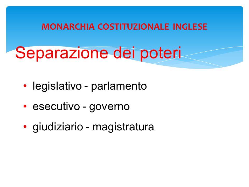 MONARCHIA COSTITUZIONALE INGLESE