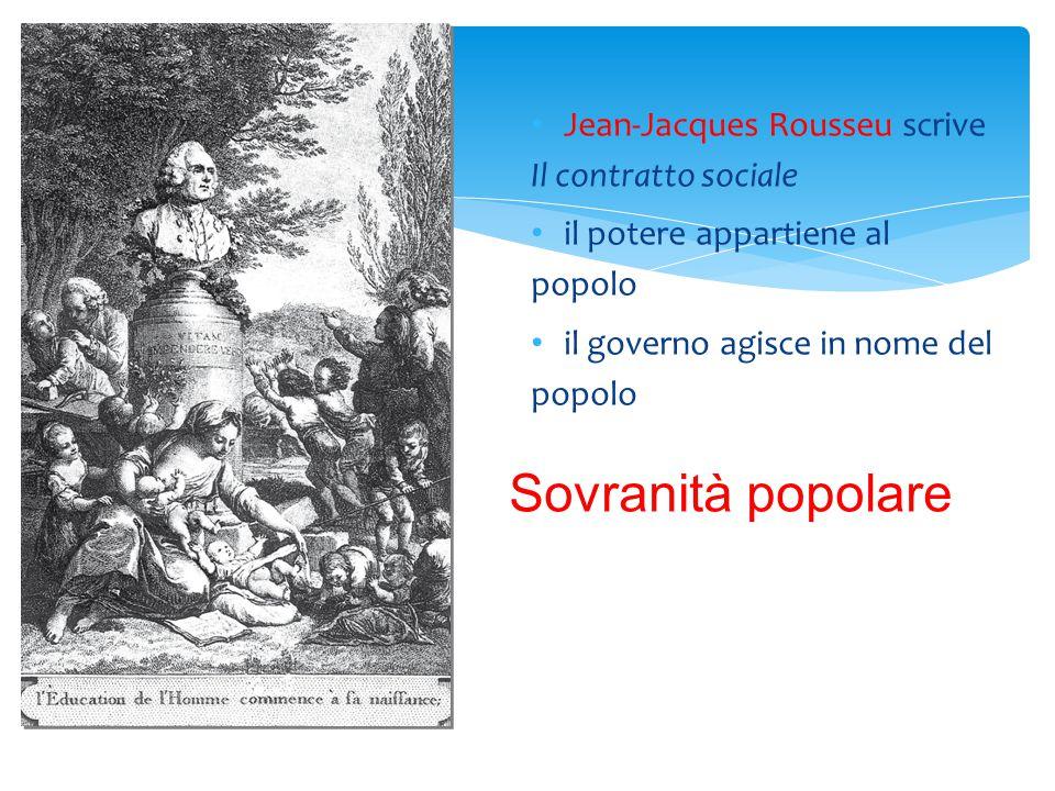 Sovranità popolare Jean-Jacques Rousseu scrive Il contratto sociale