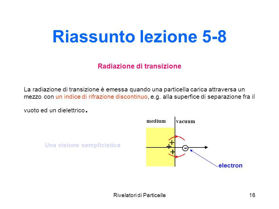 Radiazione di transizione Una visione semplicistica