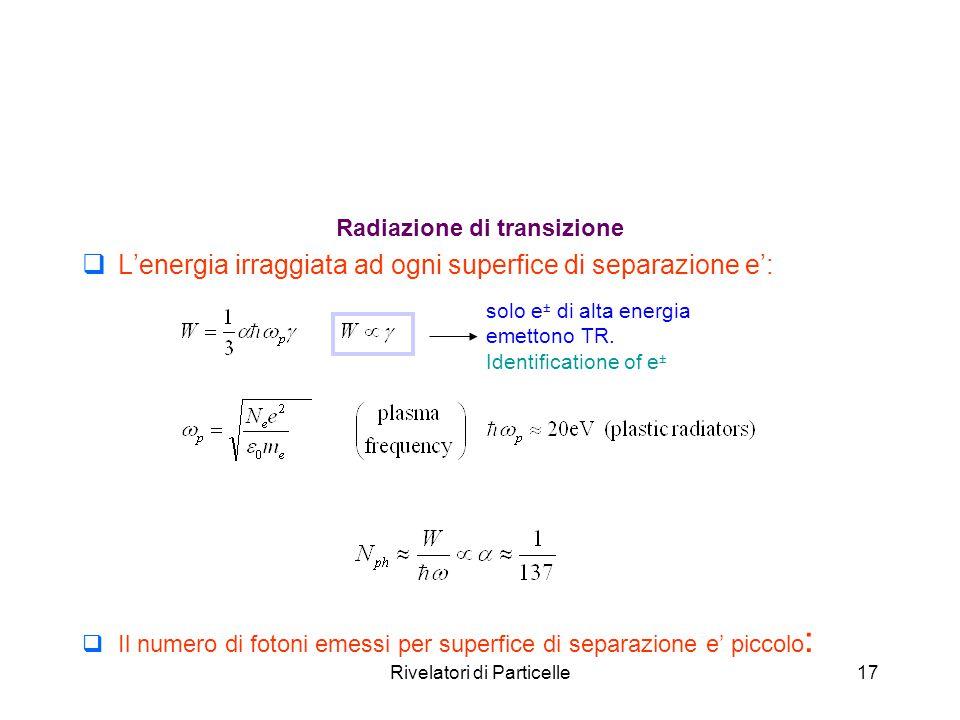 Radiazione di transizione