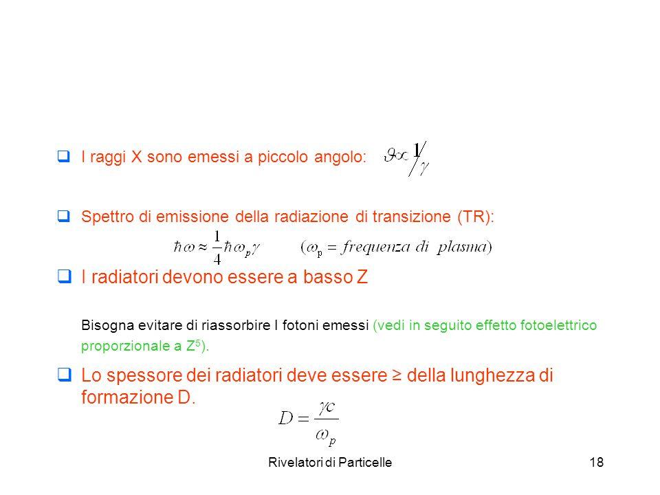 Rivelatori di Particelle