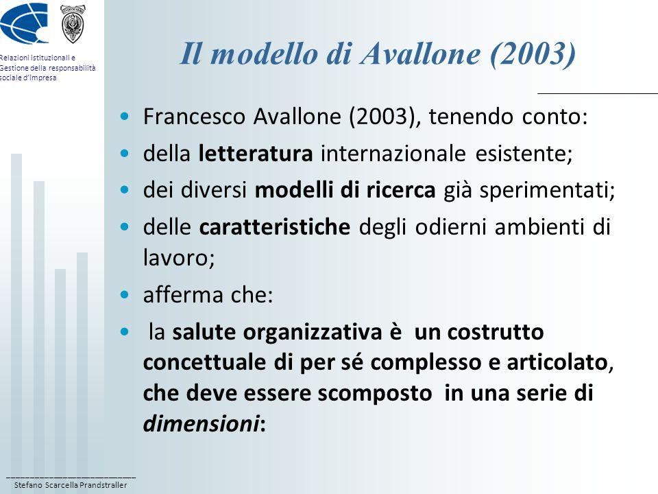 Il modello di Avallone (2003)