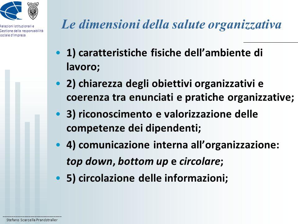 Le dimensioni della salute organizzativa