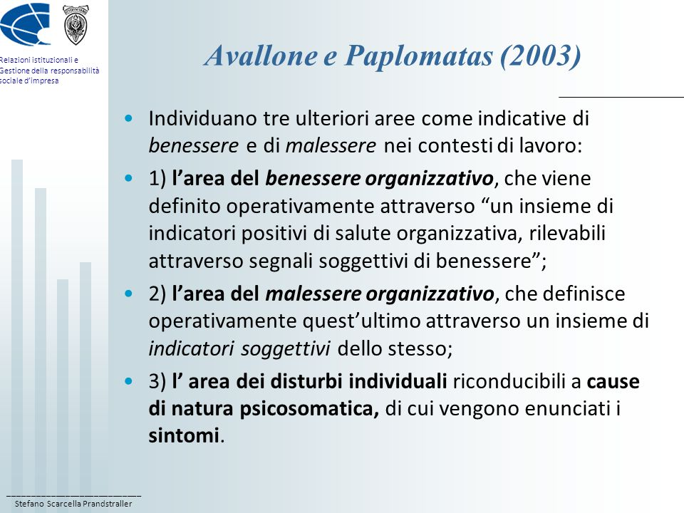 Avallone e Paplomatas (2003)