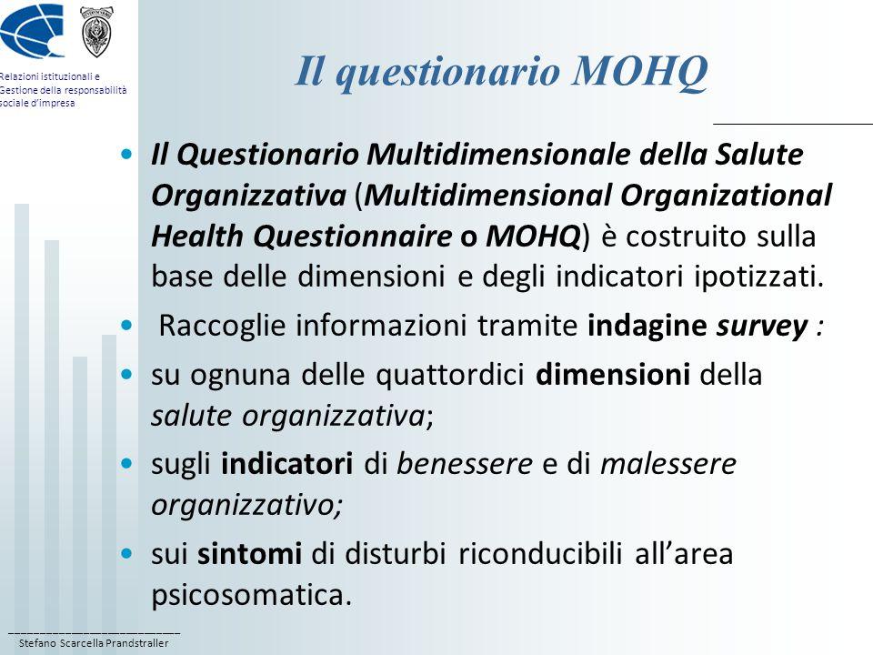 Il questionario MOHQ