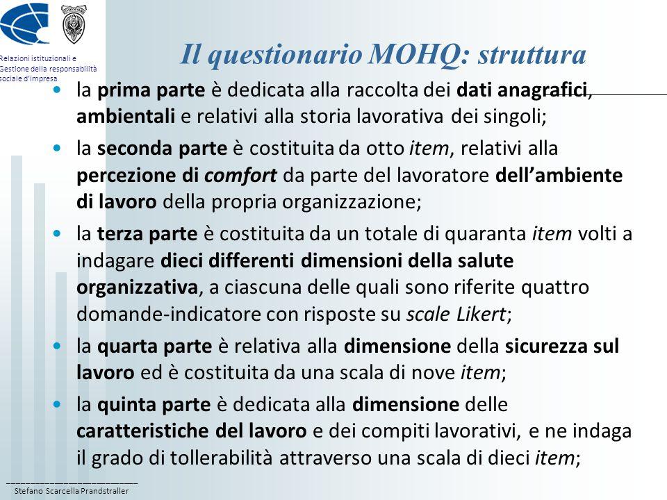 Il questionario MOHQ: struttura