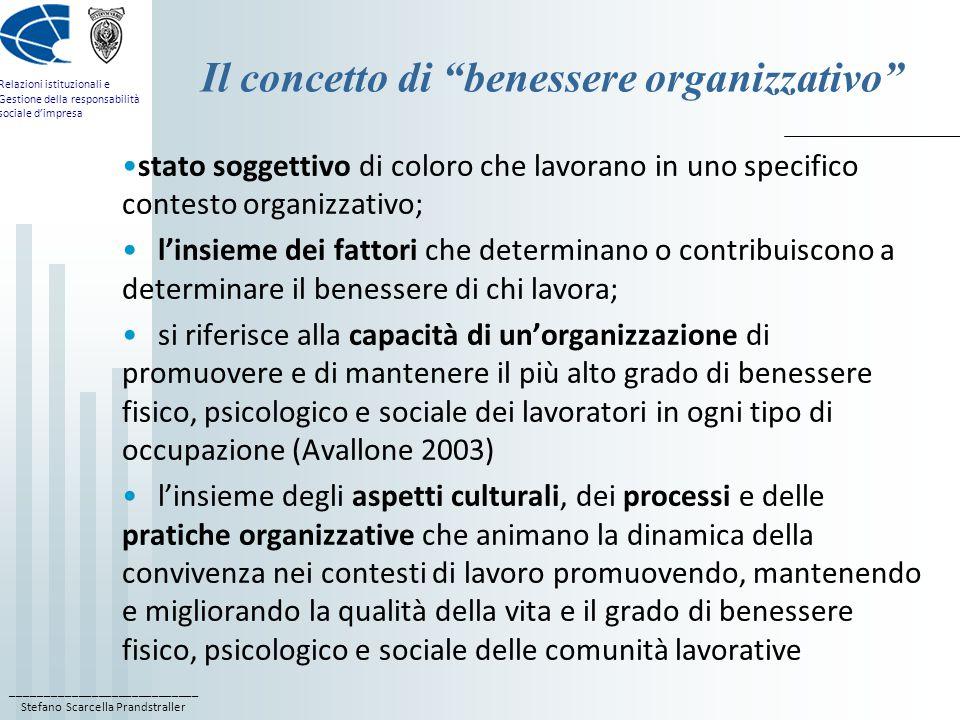 Il concetto di benessere organizzativo