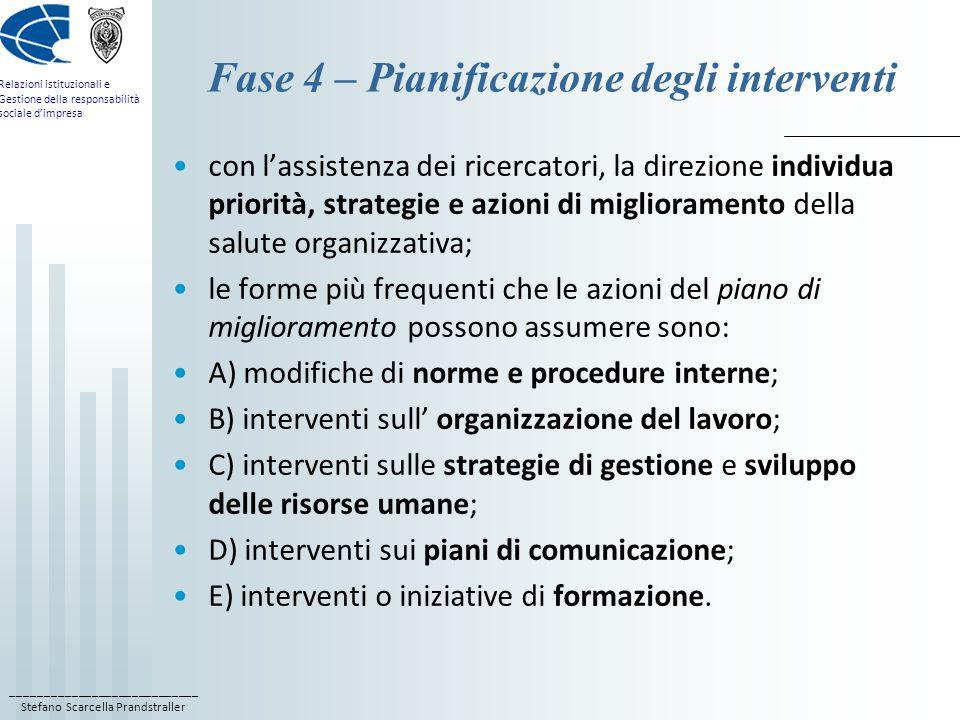 Fase 4 – Pianificazione degli interventi