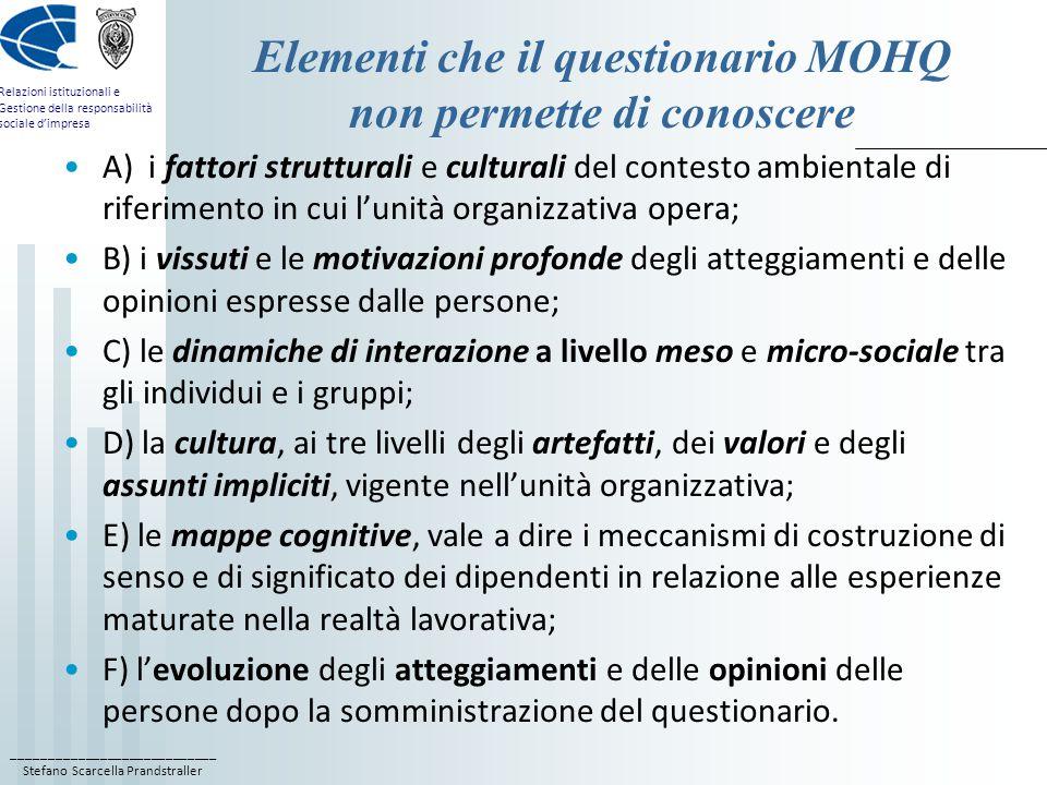 Elementi che il questionario MOHQ non permette di conoscere