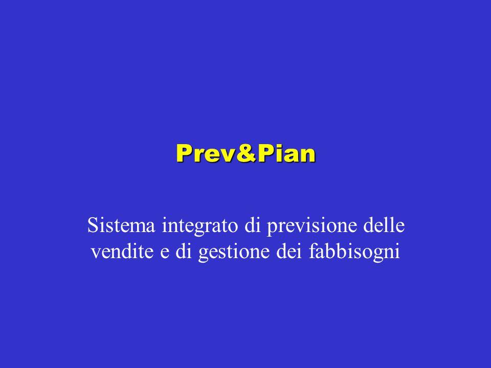 Prev&Pian KANT sas. Prev&Pian. Sistema integrato di previsione delle vendite e di gestione dei fabbisogni.