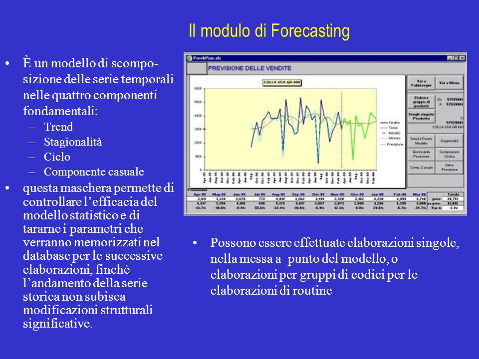 Il modulo di Forecasting