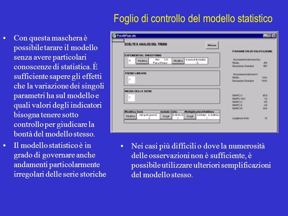 Foglio di controllo del modello statistico