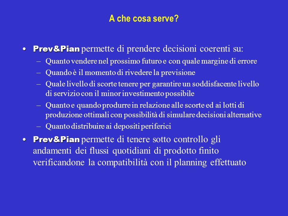 Prev&Pian KANT sas. A che cosa serve Prev&Pian permette di prendere decisioni coerenti su: