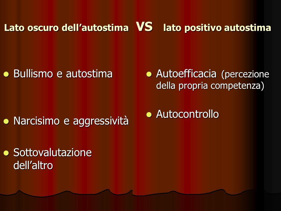 Lato oscuro dell'autostima VS lato positivo autostima