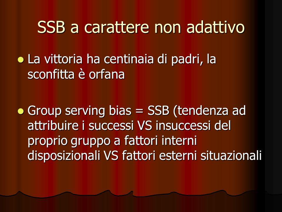 SSB a carattere non adattivo