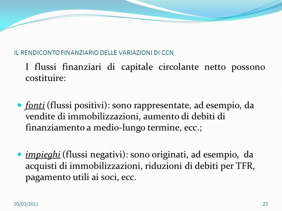 IL RENDICONTO FINANZIARIO DELLE VARIAZIONI DI CCN