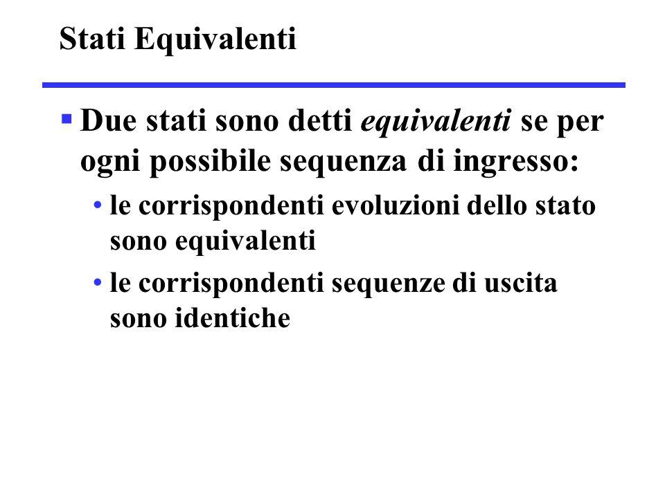 Stati Equivalenti Due stati sono detti equivalenti se per ogni possibile sequenza di ingresso: