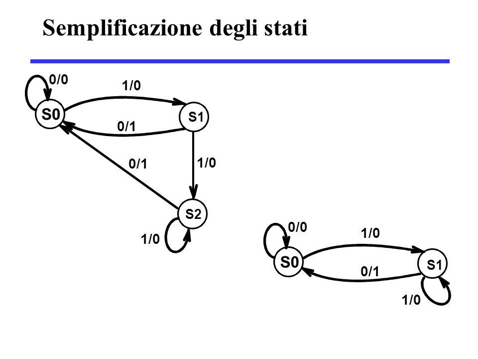 Semplificazione degli stati