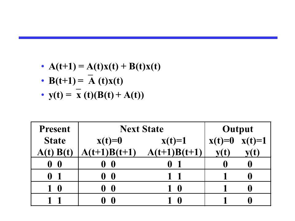 A(t+1) = A(t)x(t) + B(t)x(t)