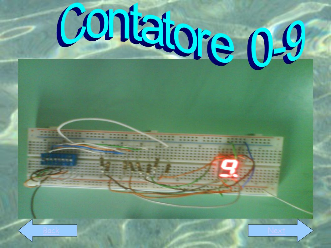 Contatore 0-9 Back Next
