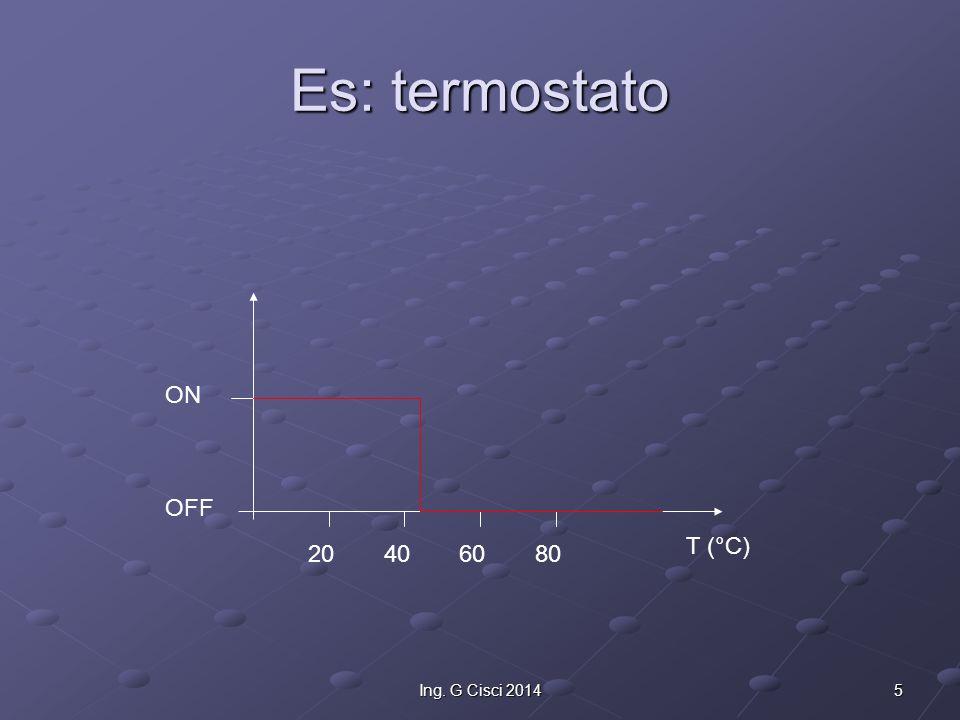 Es: termostato ON OFF T (°C) 20 40 60 80 Ing. G Cisci 2014
