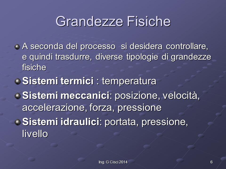 Grandezze Fisiche Sistemi termici : temperatura