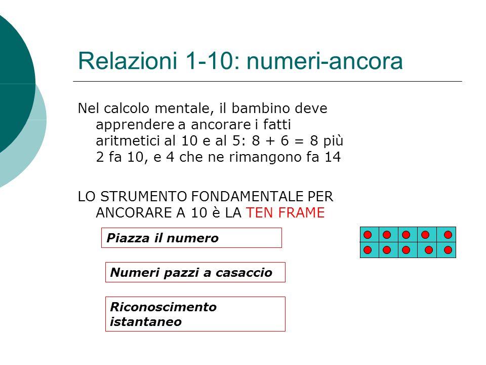 Relazioni 1-10: numeri-ancora
