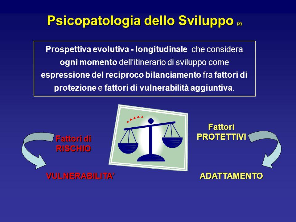 Psicopatologia dello Sviluppo (2)