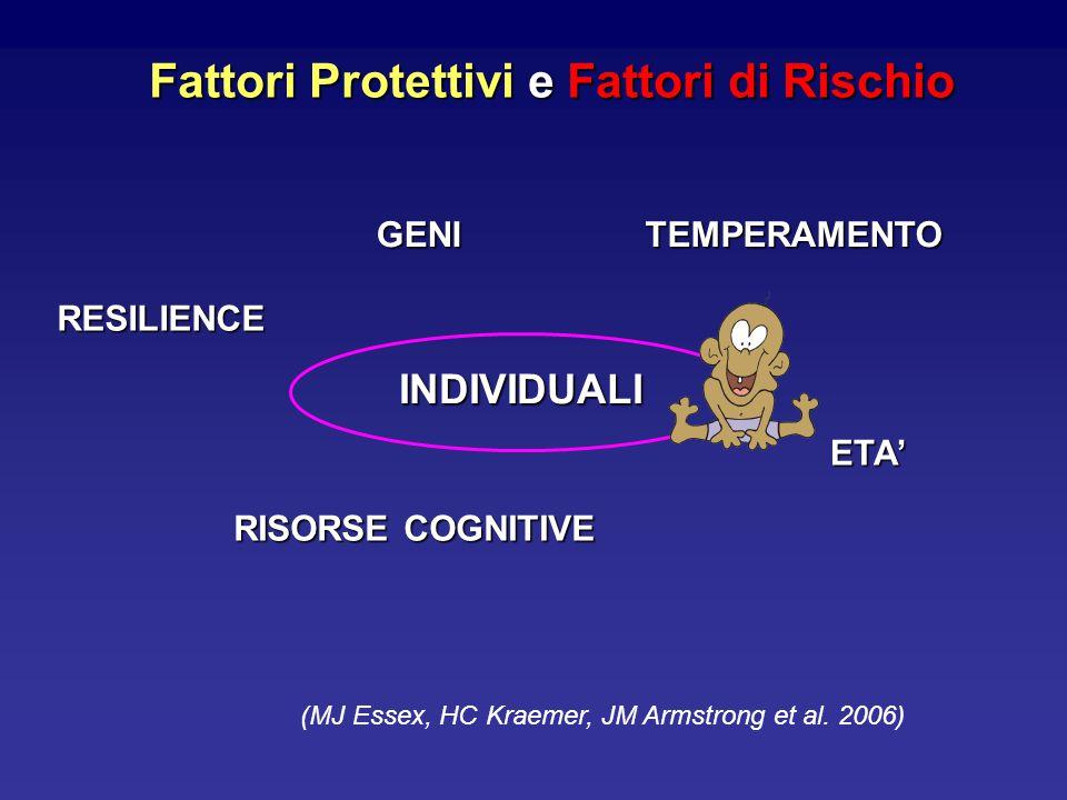 Fattori Protettivi e Fattori di Rischio
