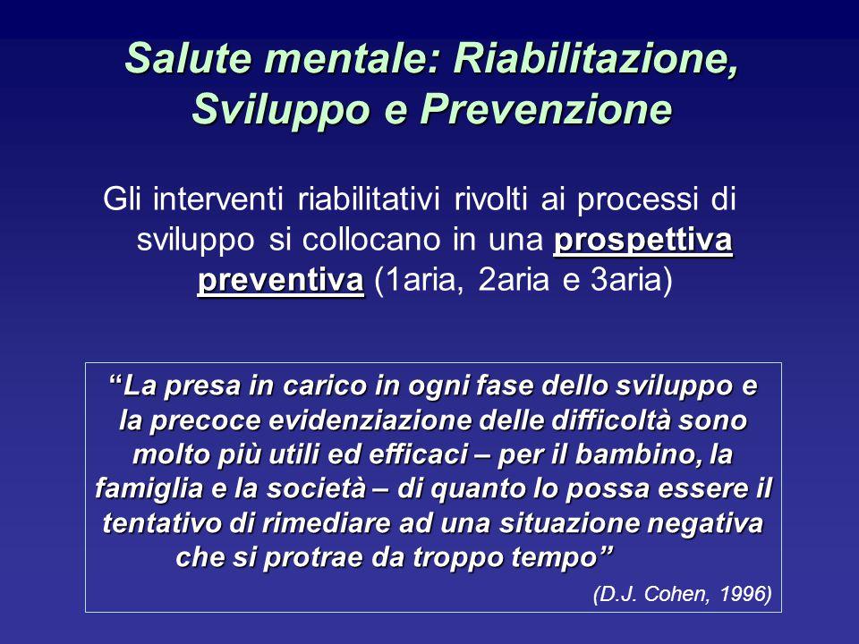 Salute mentale: Riabilitazione, Sviluppo e Prevenzione