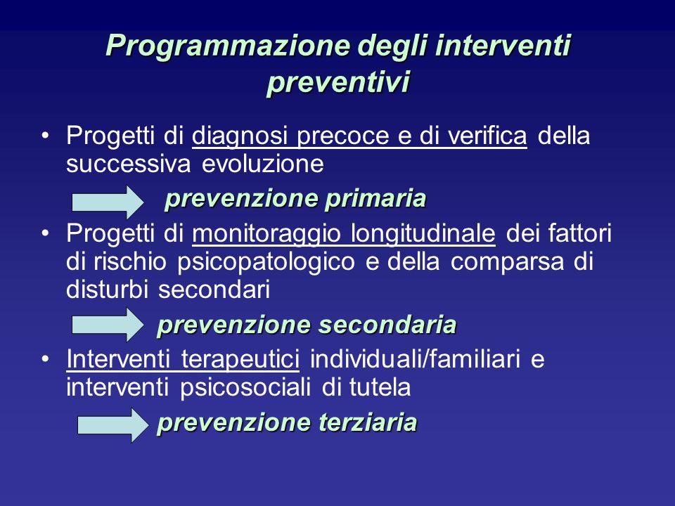 Programmazione degli interventi preventivi