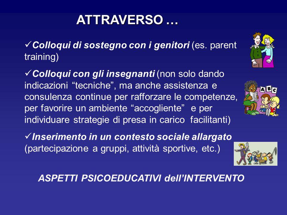 ATTRAVERSO … Colloqui di sostegno con i genitori (es. parent training)