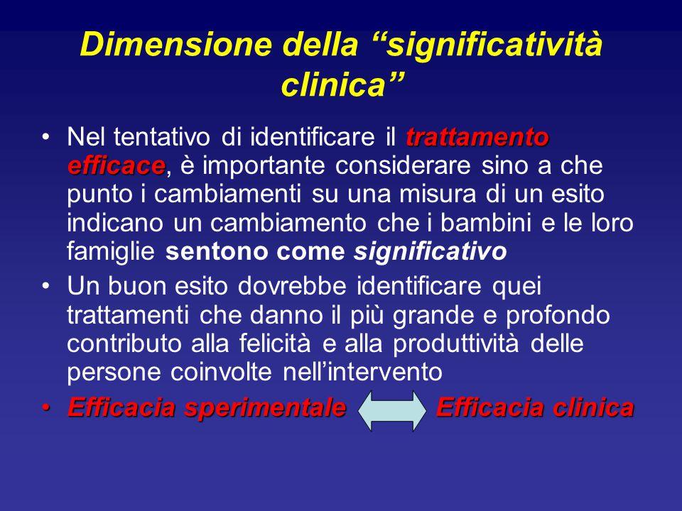 Dimensione della significatività clinica