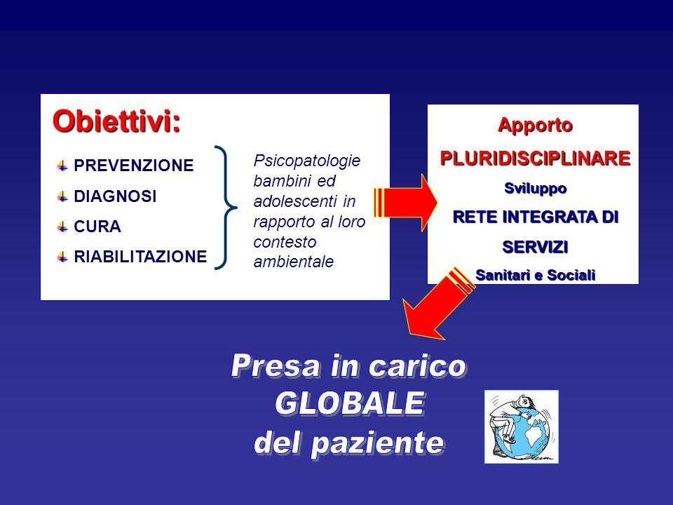Obiettivi: Presa in carico GLOBALE del paziente Apporto