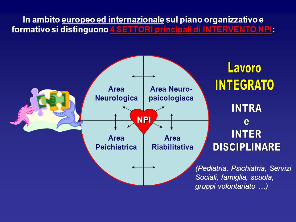 Area Neuro-psicologiaca