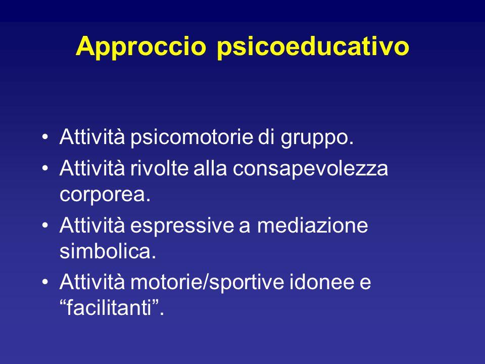 Approccio psicoeducativo