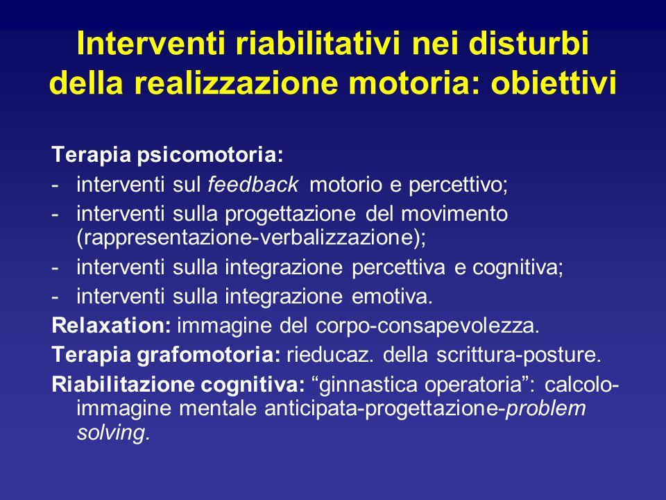 Interventi riabilitativi nei disturbi della realizzazione motoria: obiettivi
