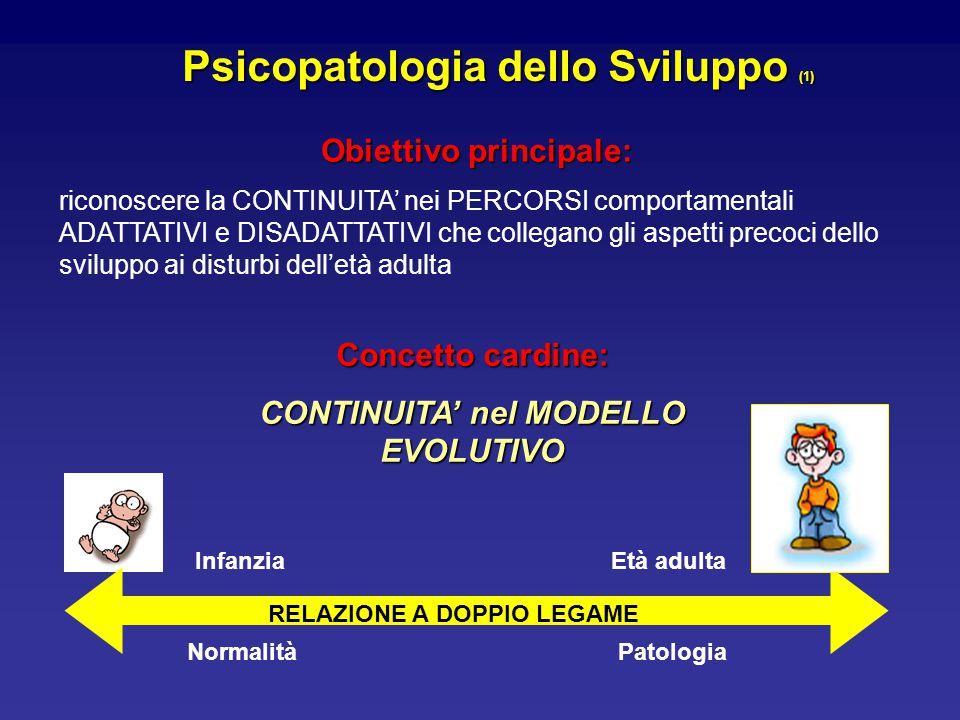 Psicopatologia dello Sviluppo (1)