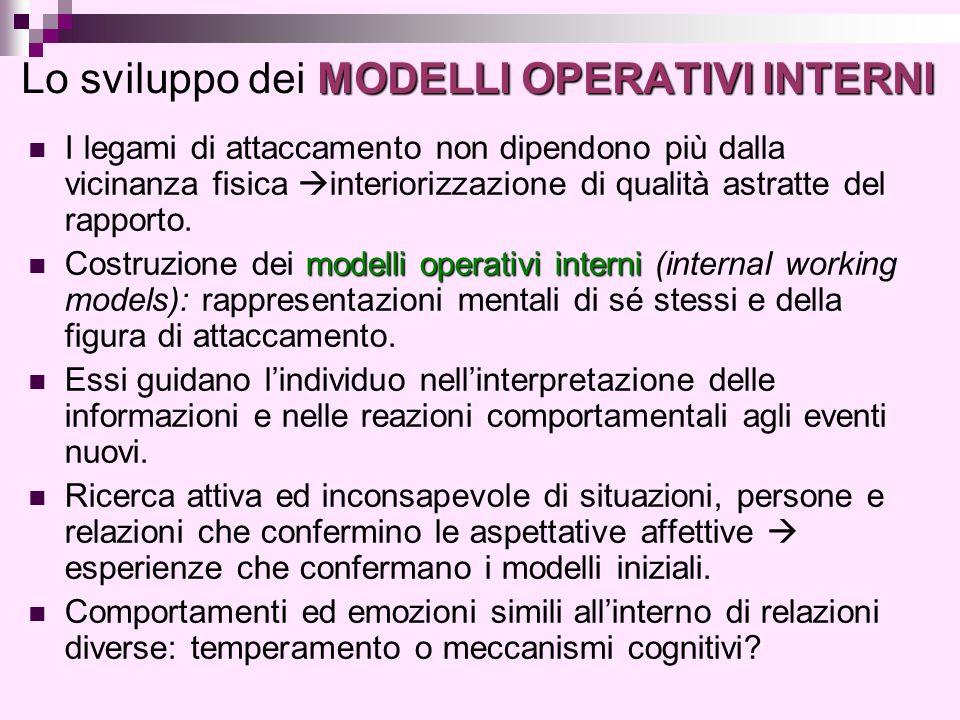 Lo sviluppo dei MODELLI OPERATIVI INTERNI