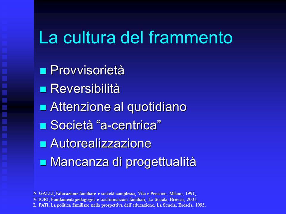 La cultura del frammento
