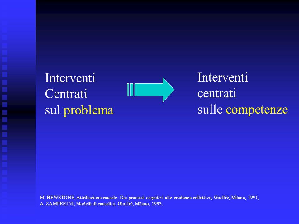 Interventi Interventi Centrati centrati sul problema sulle competenze